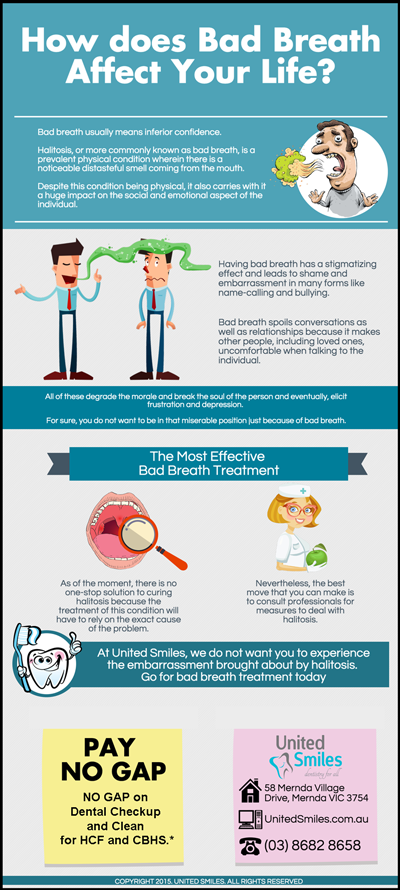 How-does-Bad-Breath-Affect-Your-Life-p-