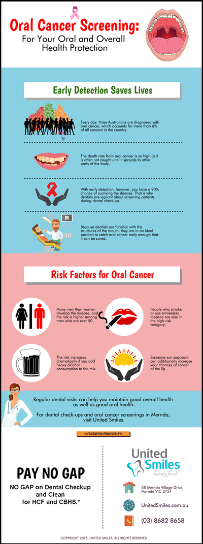 Oral-Cancer-Screening-For-Your-Oral-and-Overall-Health-Protection-p-