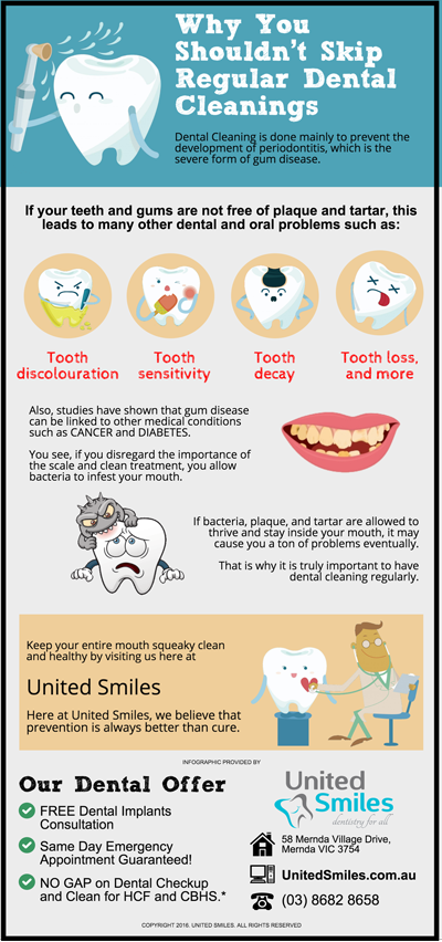 Why You Shouldn't Skip Regular Dental Cleanings