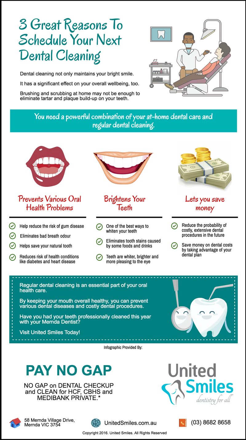 3 great reasons to schedule your next dental cleaning - Reasons always schedule regular home inspection ...