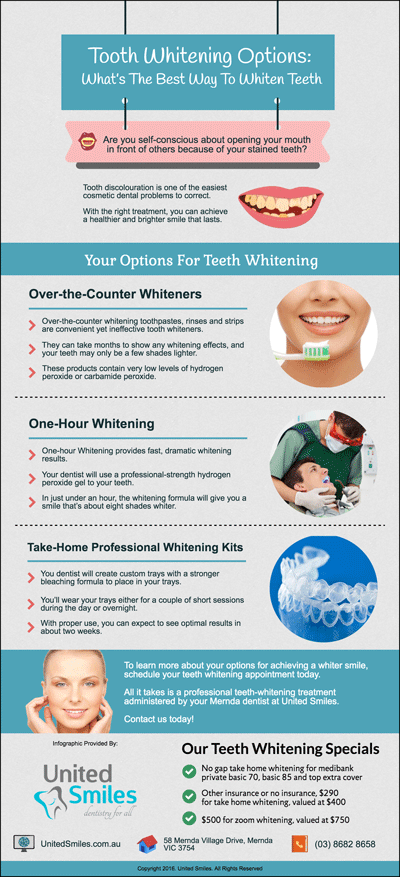 Tooth-Whitening-Options-Whats-The-Best-Way-To-Whiten-Teeth