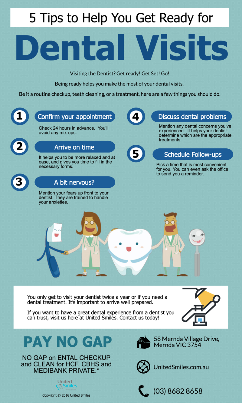 5 Tips to Help You Get Ready for Dental Visit in Mernda ...