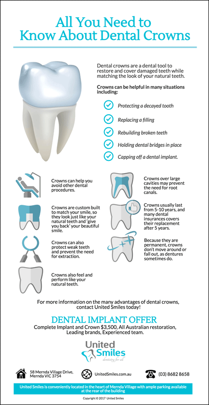 Everything-You-Need-to-Know-About-Dental-Crowns