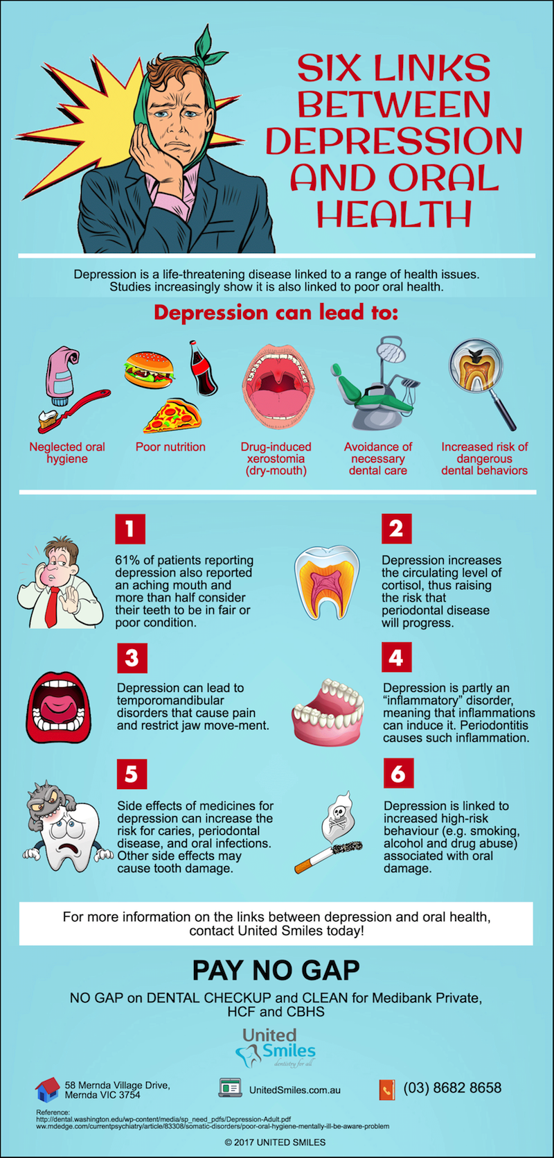 What's The Link Between Creativity and Depression?