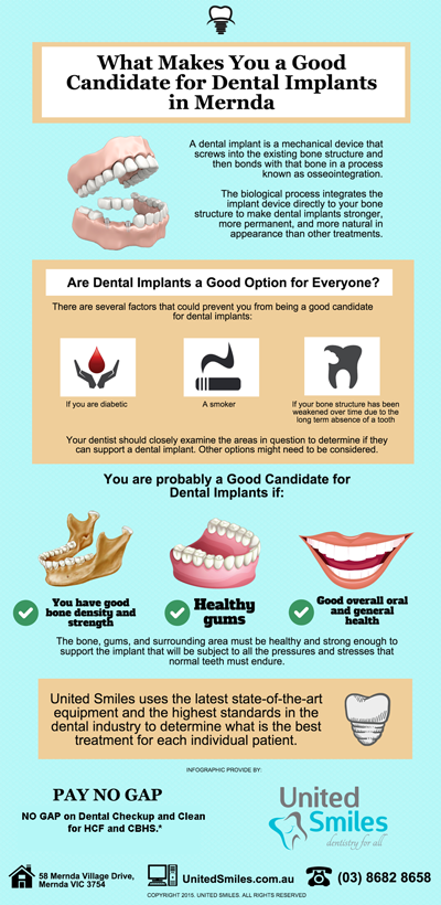 What-Makes-You-a-Good-Candidate-for-Dental-Implants-in-Mernda-p-