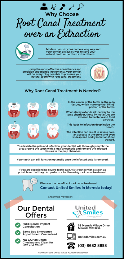 Why Choose Root Canal Treatment over an Extraction