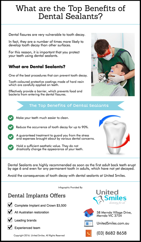 What-are-the-Top-Benefits-of-Dental-Sealants